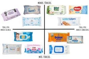 comparativa toallitas tóxicos ingredientes mimuselina